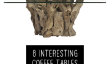 8 Tables basses intéressants qui ne manqueront pas de faire une déclaration