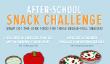 Back-to-école Guide pour manger sainement (Infographie)