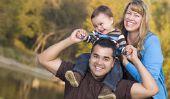 Les caractéristiques d'une famille