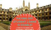 Remboursement des prêts étudiants: 7 façons de faire l'impossible possible