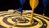 Cibler l'harmonie et de conflit d'objectifs - la réalisation des objectifs économiques