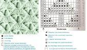 Tricotage Instructions pour un gilet - manches ils réussir si