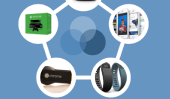 Les meilleurs produits de haute technologie de 2013
