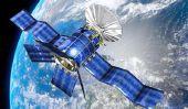 Changer l'attitude du satellite - comment cela fonctionne:
