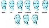 Comment choisir le bon chapeau pour votre forme de visage