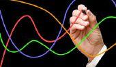 Indépendance linéaire des fonctions - comment cela fonctionne: