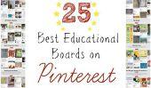 25 meilleurs conseils éducatifs sur Pinterest
