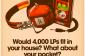 Que faire si les Gadgets todayâ € ™ s été réalisés dans les années 70?