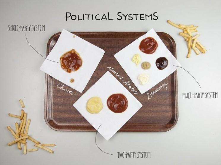 US Illustrated Élection Utilisation de Fast Food