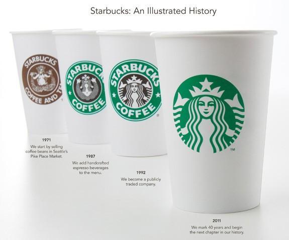 Nouveau logo Starbucks est fâcher clients fidèles