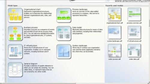Organigramme Software - dessiner des organigrammes avec Freeware