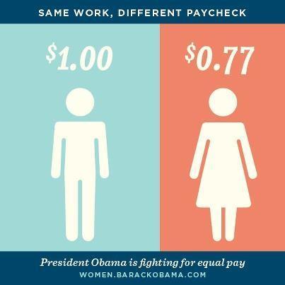 Sur Journée de l'égalité salariale, pourquoi vous ne devriez jamais avoir peur de demander de plus