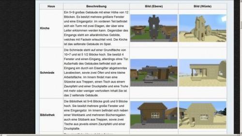 Minecraft: Comment puis-je trouver les villages?  - Informations utiles