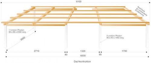 Construire un patio toit lui-même
