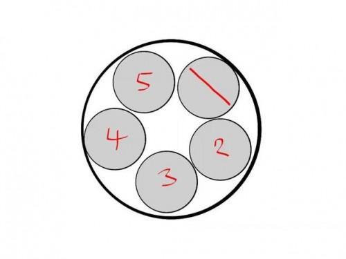 Table de bar - calculer les dimensions correctement