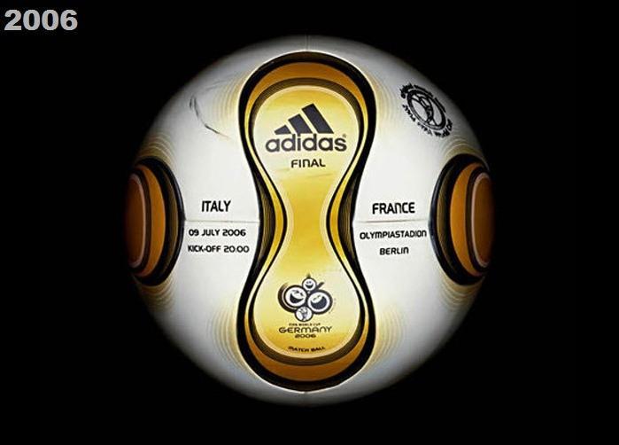 Evolution de la Coupe du Monde depuis 1930