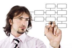 Créer une organisation au Freeware - les options