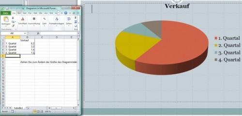 Comment concevez-vous un graphique PowerPoint?  - Succède donc de