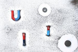 Interaction magnétique - quel est-il?