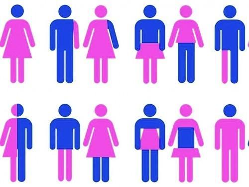 Nouvelles options de genre et de sexualité de OkCupid sont vraiment un grand