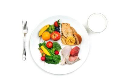 Après les points de manger - gère donc votre alimentation